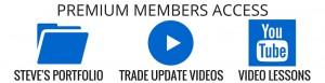 Top Stock Picks Members Access