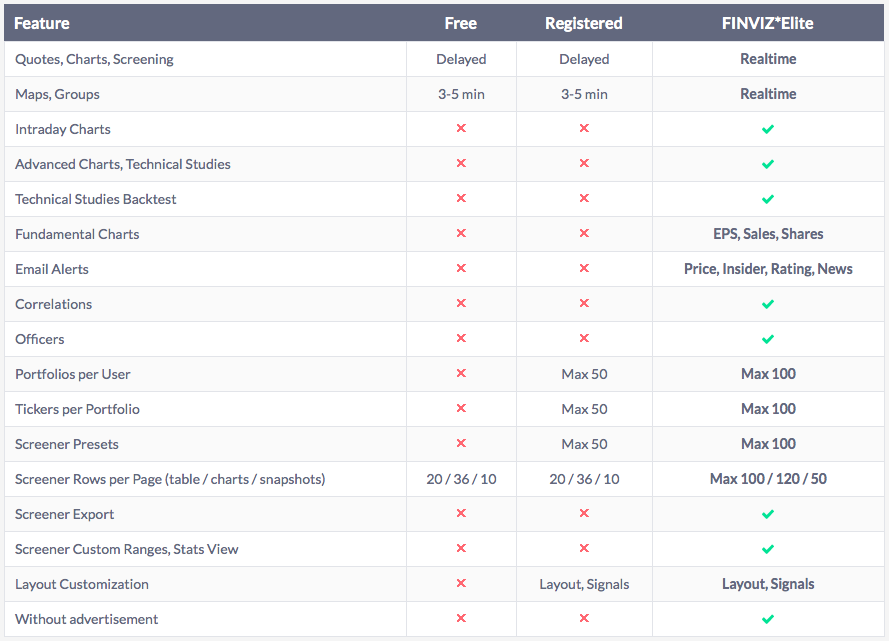 Finviz-Service-Offerings-Chart