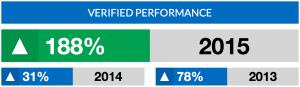 Jason Bond Picks Verified Performance