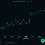 robinhood-account-up-23