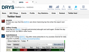 StocksToTrade Twitter Feed