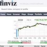 Finviz Elite Stock Screener