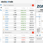 StocksToTrade Stock Screener