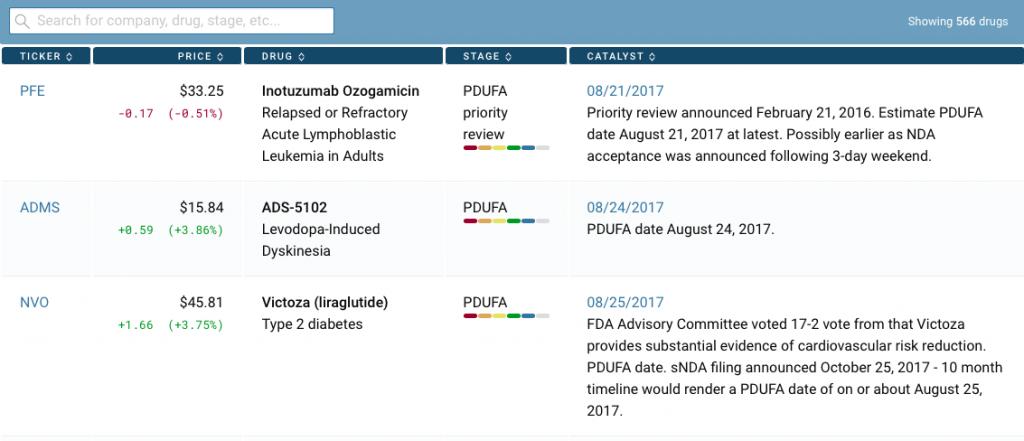 BioPharmCatalyst FDA Calendar