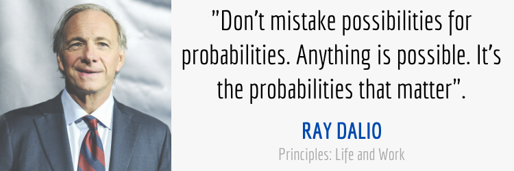 Probabilities Quote From Principles By Ray Dalio