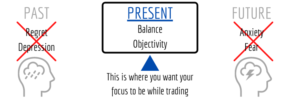 Trade With Balance and Objectivity