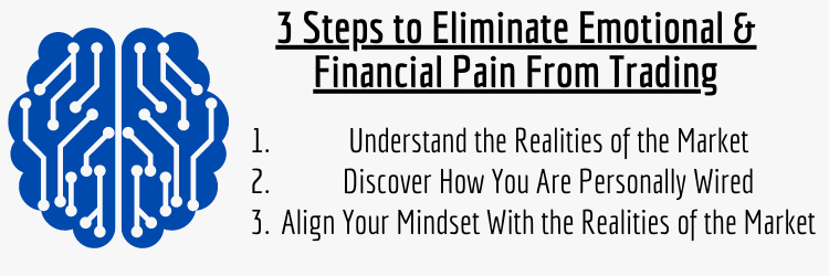 3 Steps to Eliminate Emotional & Financial Pain From Trading