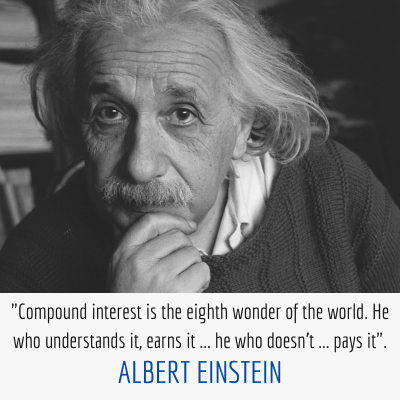 Albert Einstein Quote on Power of Compounding