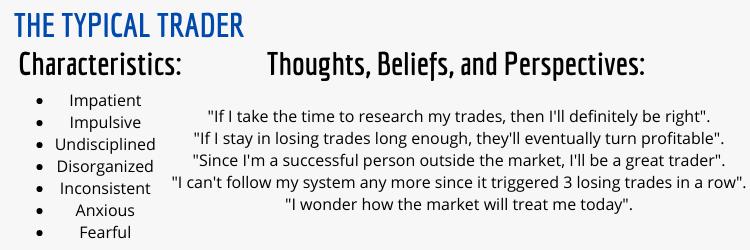 Typical Trader Mindset