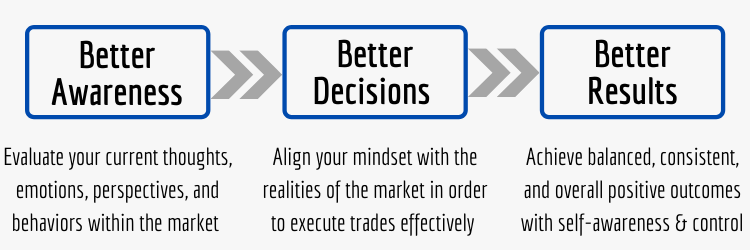 What is Day Trading Psychology