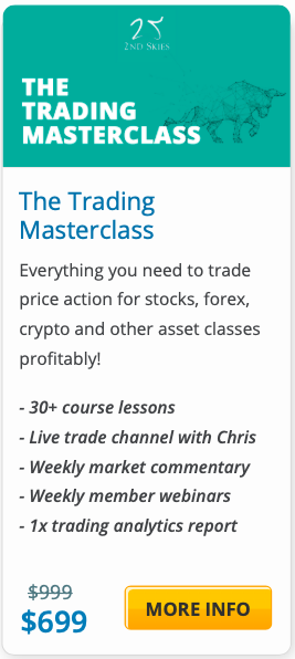 The Trading Masterclass at 2ndSkies Trading