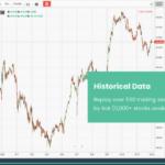 What is TradingSim - TradingSim Review