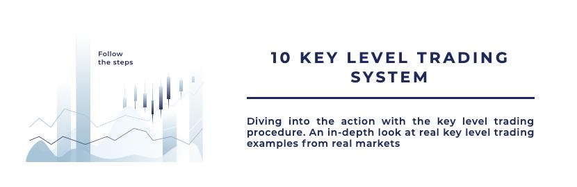 Thomas Kralow Trading Program - Key Level System