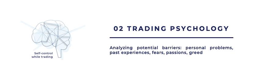 Thomas Kralow Trading Program - Trading Psychology